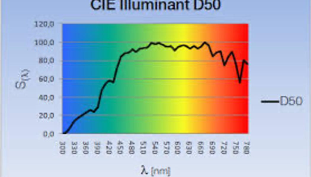 Một số loại nguồn sáng – Nguồn sáng tiêu chuẩn trong ngành in