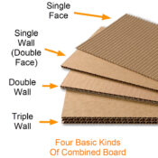 Combined-Board-Four-Basic-Types-of-Corrugated-Boxes
